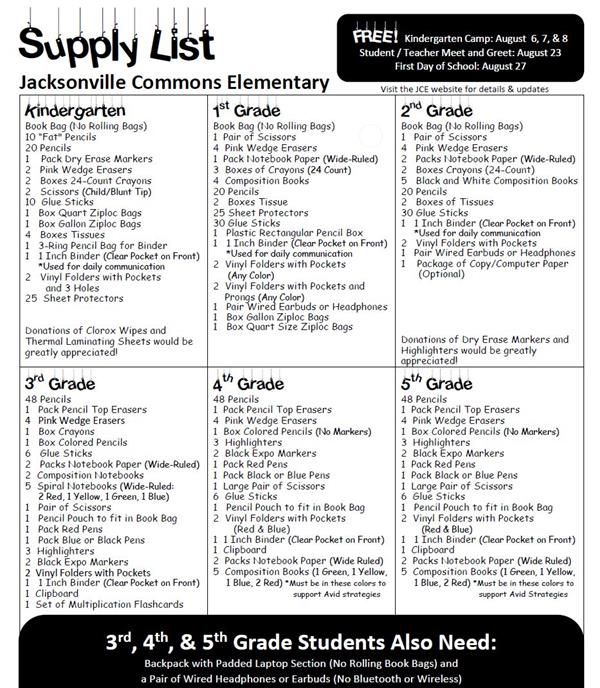 Teacher Supply List Template