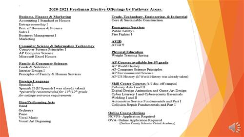 SWHS Electives for 9th Graders